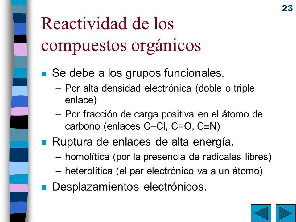 23 Reactividad de los compuestos orgánicos n Se debe a los grupos funcionales. –Por alta densidad electrónica (doble o triple enlace) –Por fracción de