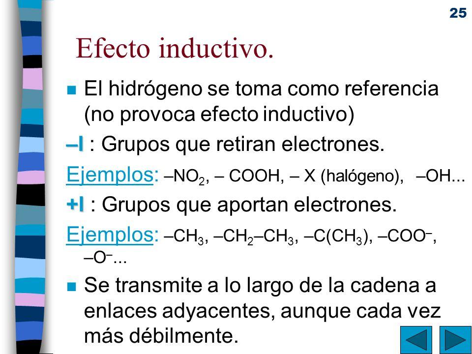 25 Efecto inductivo. n El hidrógeno se toma como referencia (no provoca efecto inductivo) –I –I : Grupos que retiran electrones. Ejemplos: –NO 2, – CO
