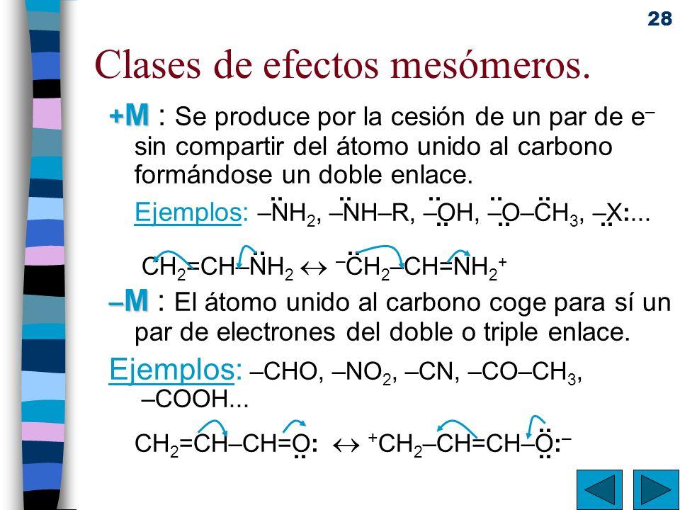 28 Clases de efectos mesómeros. + M + M : Se produce por la cesión de un par de e – sin compartir del átomo unido al carbono formándose un doble enlac