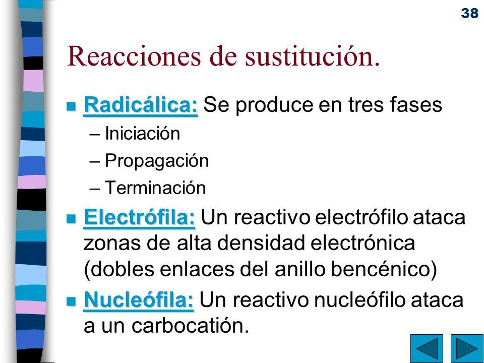 38 Reacciones de sustitución. n Radicálica: n Radicálica: Se produce en tres fases –Iniciación –Propagación –Terminación n Electrófila: n Electrófila:
