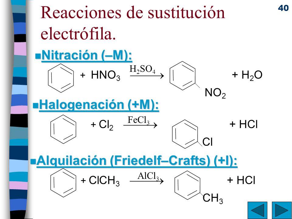 40 Reacciones de sustitución electrófila. n Nitración (–M): + HNO 3 + H 2 O NO 2 H 2 SO 4 n Halogenación (+M): + Cl 2 + HCl Cl FeCl 3 n Alquilación (F