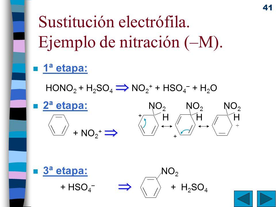 41 Sustitución electrófila. Ejemplo de nitración (–M). n 1ª etapa: HONO 2 + H 2 SO 4 NO 2 + + HSO 4 – + H 2 O n 2ª etapa: NO 2 NO 2 NO 2 + H H H + NO