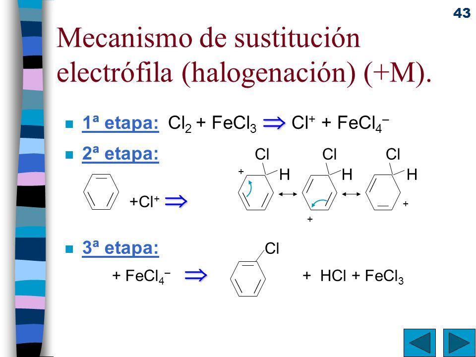 43 Mecanismo de sustitución electrófila (halogenación) (+M). n 1ª etapa: Cl 2 + FeCl 3 Cl + + FeCl 4 – n 2ª etapa: Cl Cl Cl + H H H +Cl + + + n 3ª eta