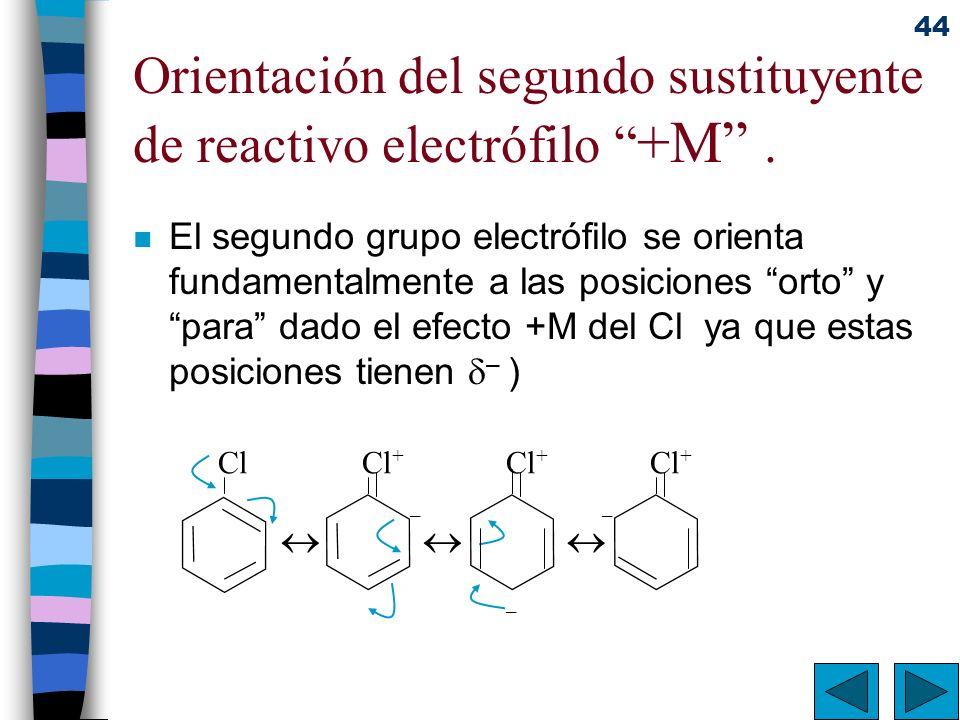44 Orientación del segundo sustituyente de reactivo electrófilo +M. n El segundo grupo electrófilo se orienta fundamentalmente a las posiciones orto y
