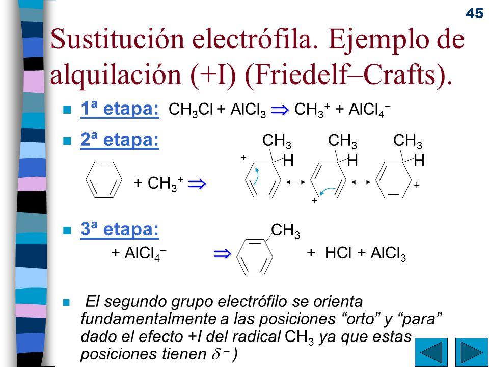 45 Sustitución electrófila. Ejemplo de alquilación (+I) (Friedelf–Crafts). n 1ª etapa: CH 3 Cl + AlCl 3 CH 3 + + AlCl 4 – n 2ª etapa: CH 3 CH 3 CH 3 +