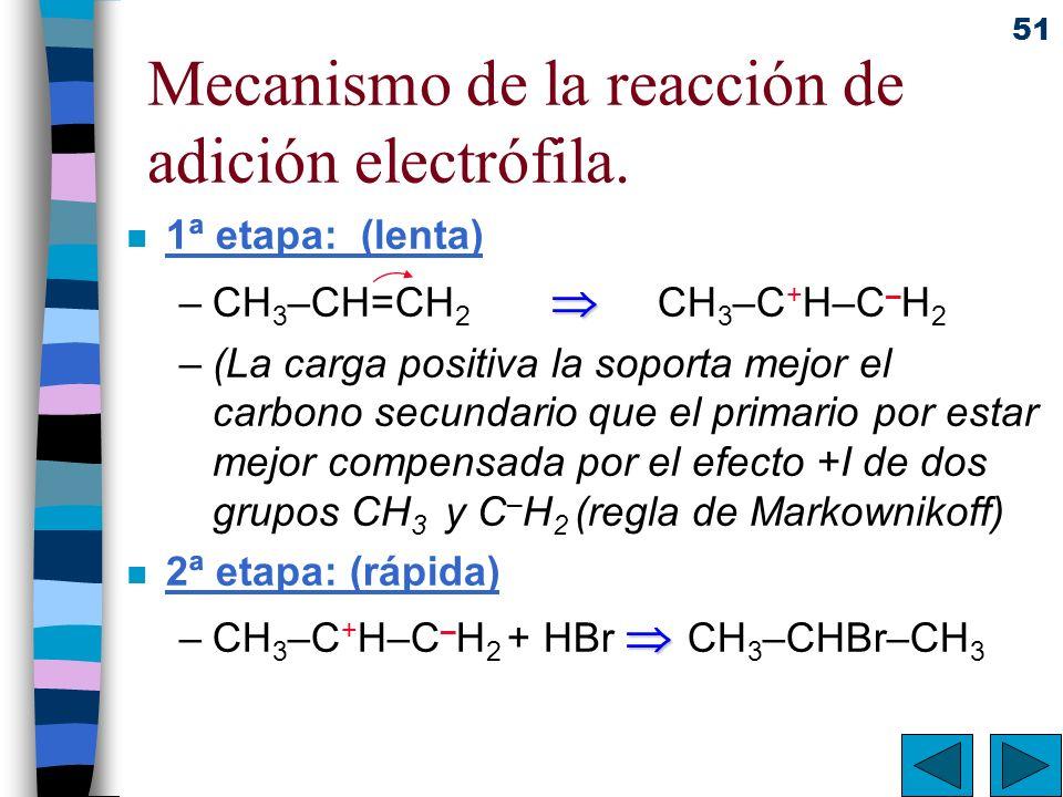 51 Mecanismo de la reacción de adición electrófila. n 1ª etapa: (lenta) –CH 3 –CH=CH 2 CH 3 –C + H–C – H 2 –(La carga positiva la soporta mejor el car
