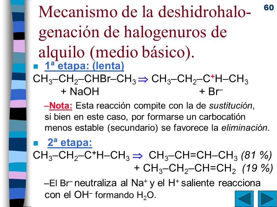 60 Mecanismo de la deshidrohalo- genación de halogenuros de alquilo (medio básico). n 1ª etapa: (lenta) CH 3 –CH 2 –CHBr–CH 3 CH 3 –CH 2 –C + H–CH 3 +