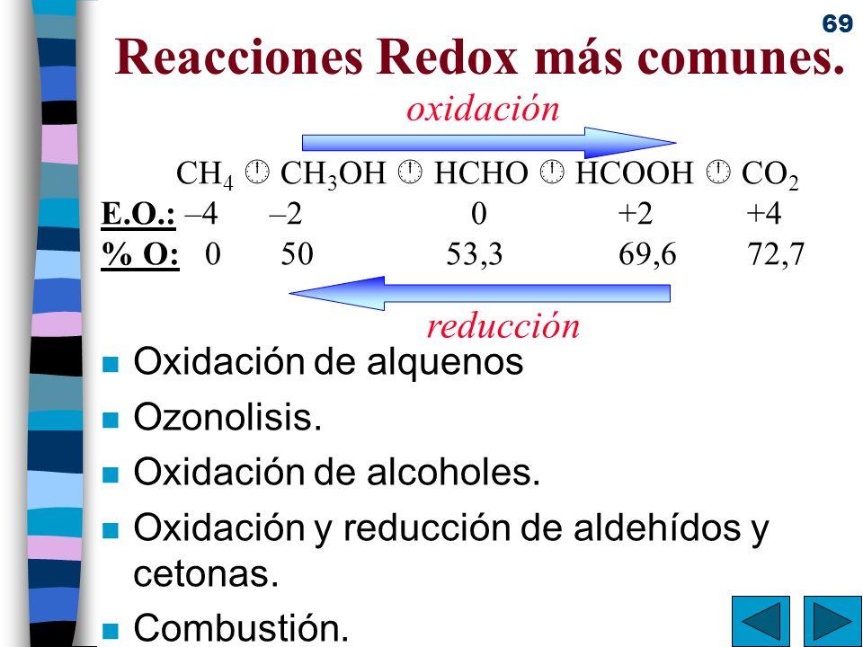 69 Reacciones Redox más comunes. n Oxidación de alquenos n Ozonolisis. n Oxidación de alcoholes. n Oxidación y reducción de aldehídos y cetonas. n Com
