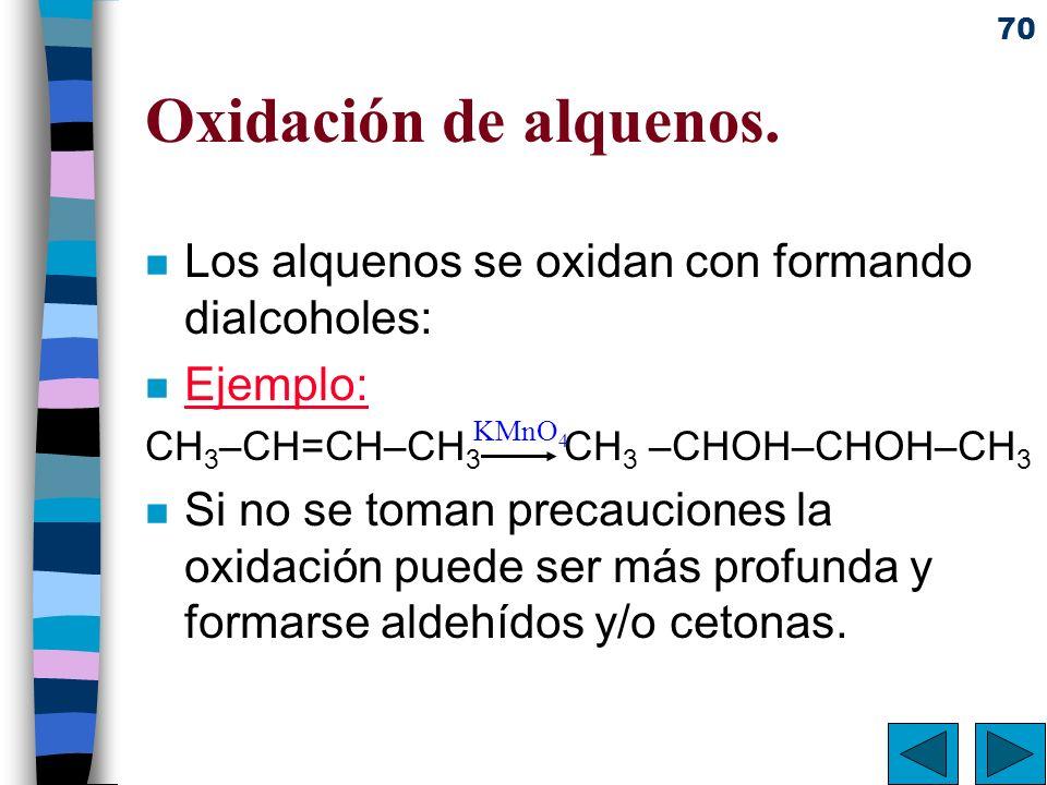 70 Oxidación de alquenos. n Los alquenos se oxidan con formando dialcoholes: n Ejemplo: CH 3 –CH=CH–CH 3 CH 3 –CHOH–CHOH–CH 3 n Si no se toman precauc
