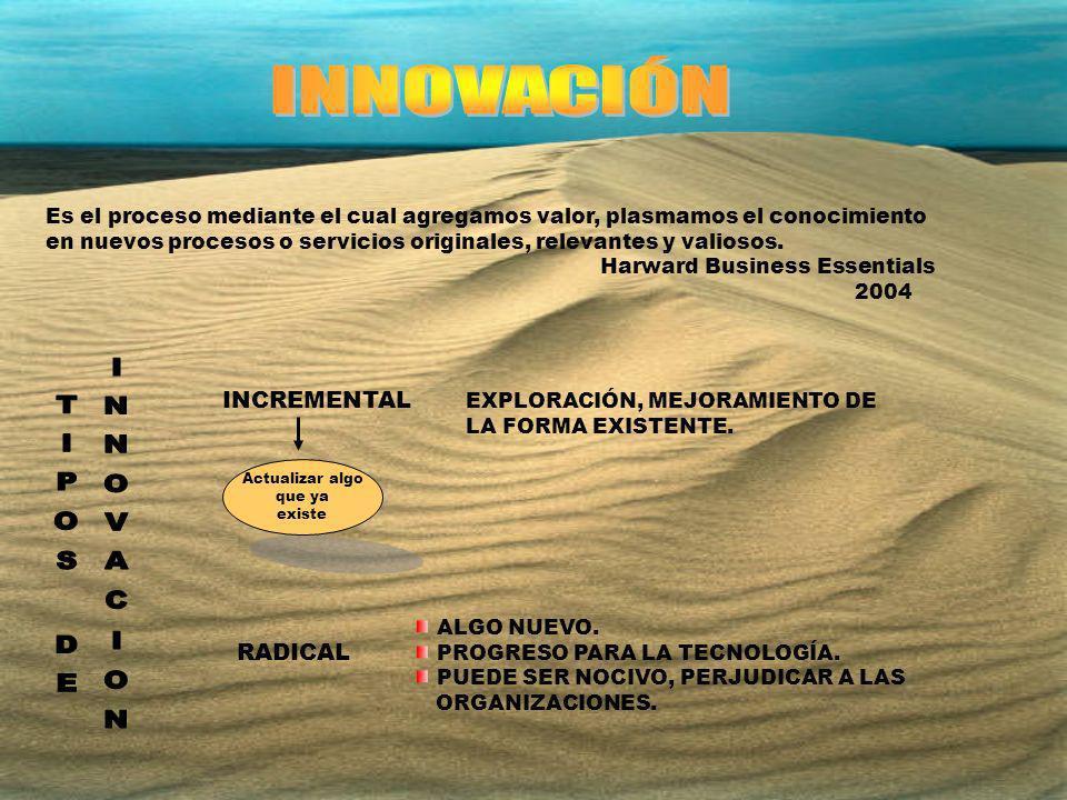 GENERACIÓN DE LA IDEA GENERACIÓN DE LA IDEA RECONOCIMIENTO DE LA OPORTUNIDAD DESARROLLO EDUCACIÓN.