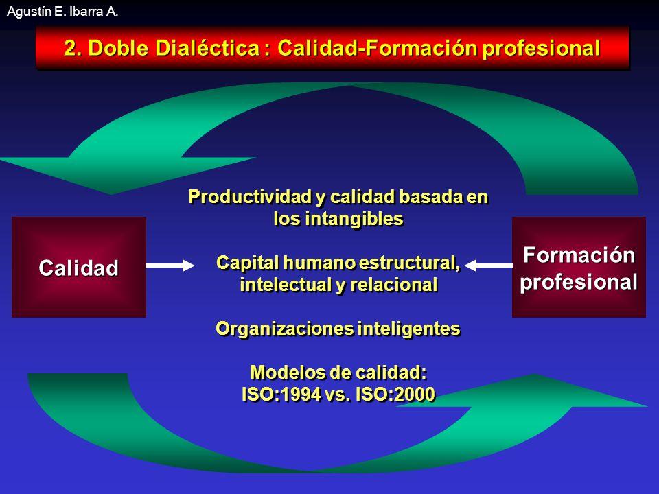 Agustín E.Ibarra A.CalidadFormaciónprofesional 2.
