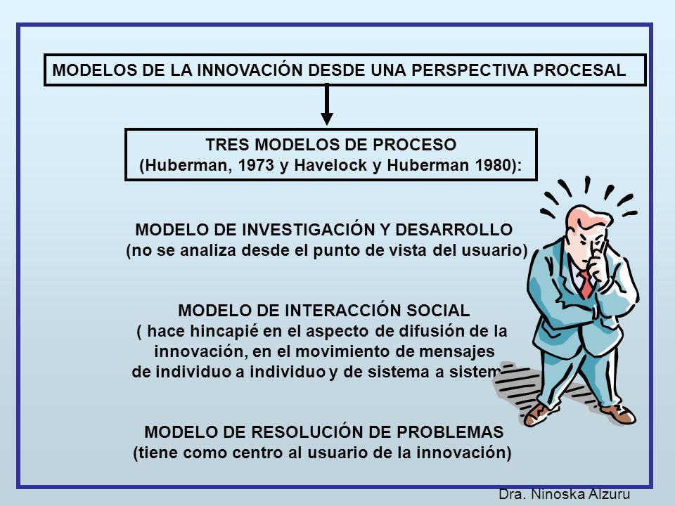 MODELOS DE LA INNOVACIÓN DESDE UNA PERSPECTIVA PROCESAL TRES MODELOS DE PROCESO (Huberman, 1973 y Havelock y Huberman 1980): MODELO DE INVESTIGACIÓN Y