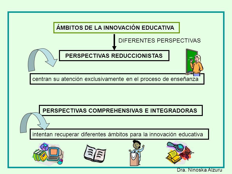 ÁMBITOS DE LA INNOVACIÓN EDUCATIVA PERSPECTIVAS REDUCCIONISTAS centran su atención exclusivamente en el proceso de enseñanza PERSPECTIVAS COMPREHENSIV