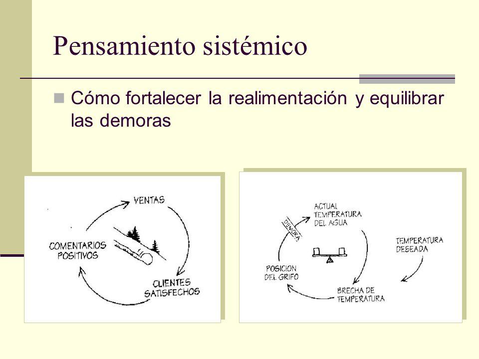 Pensamiento sistémico Cómo fortalecer la realimentación y equilibrar las demoras