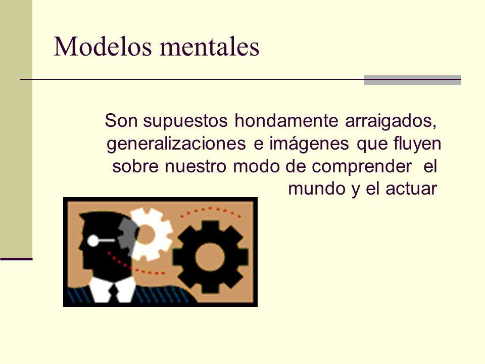 Modelos mentales Son supuestos hondamente arraigados, generalizaciones e imágenes que fluyen sobre nuestro modo de comprender el mundo y el actuar