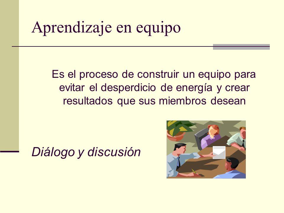 Aprendizaje en equipo Es el proceso de construir un equipo para evitar el desperdicio de energía y crear resultados que sus miembros desean Diálogo y