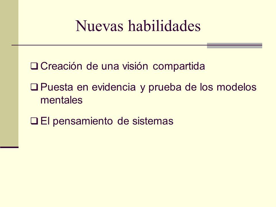 Nuevas habilidades Creación de una visión compartida Puesta en evidencia y prueba de los modelos mentales El pensamiento de sistemas