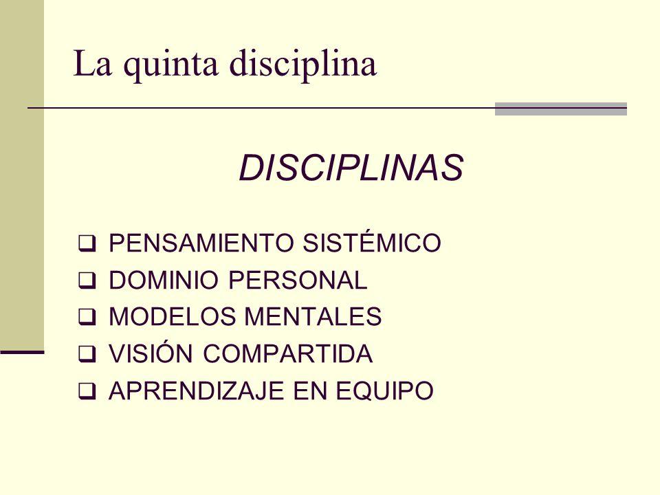 La quinta disciplina DISCIPLINAS PENSAMIENTO SISTÉMICO DOMINIO PERSONAL MODELOS MENTALES VISIÓN COMPARTIDA APRENDIZAJE EN EQUIPO
