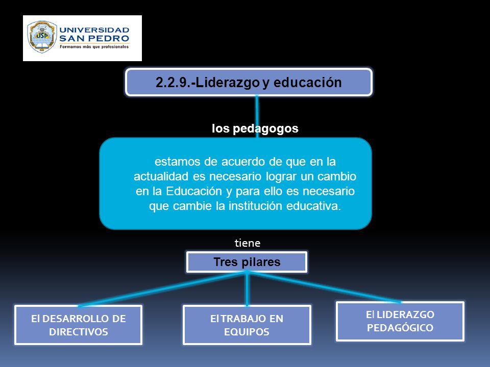 2.2.8.- Estilos y funciones del liderazgo