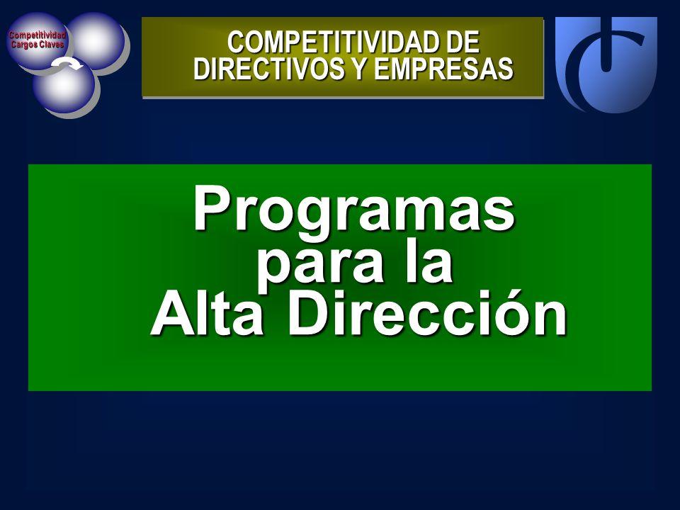 Competitividad Cargos Claves Programas para la Alta Dirección Alta Dirección COMPETITIVIDAD DE DIRECTIVOS Y EMPRESAS