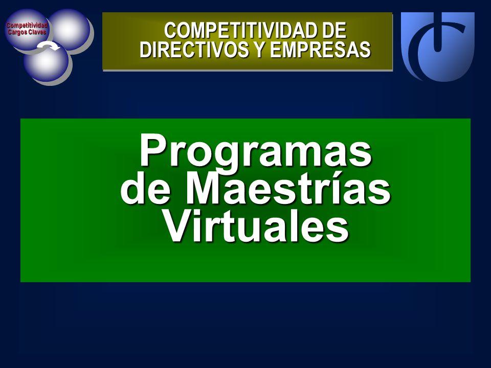 Competitividad Cargos Claves Programas de Maestrías Virtuales COMPETITIVIDAD DE DIRECTIVOS Y EMPRESAS