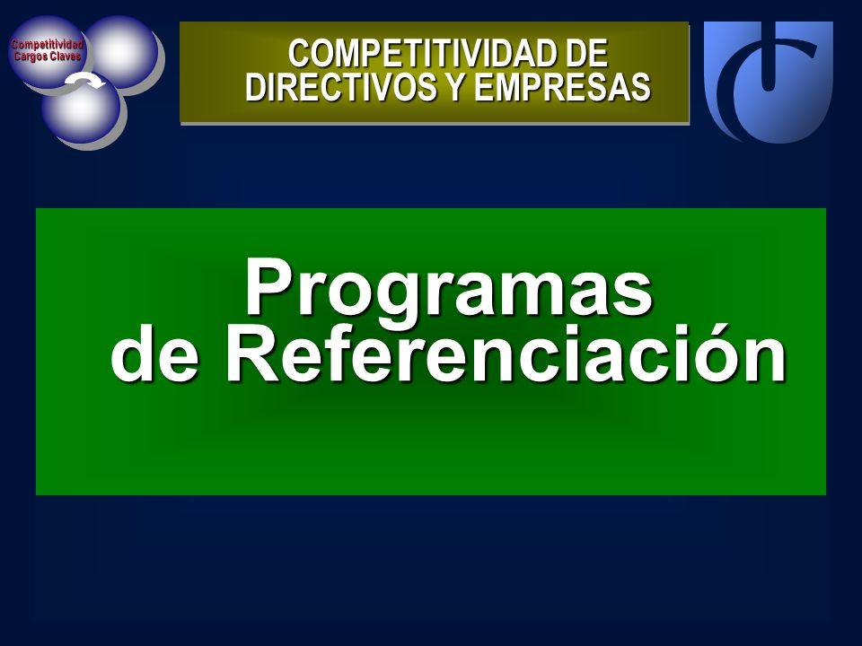 Competitividad Cargos Claves Programas de Referenciación COMPETITIVIDAD DE DIRECTIVOS Y EMPRESAS