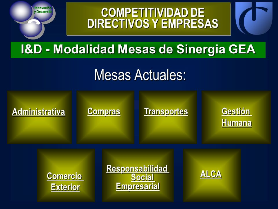 Administrativa I&D - Modalidad Mesas de Sinergia GEA COMPETITIVIDAD DE DIRECTIVOS Y EMPRESAS Innovación y Desarrollo Compras ComprasTransportesGestión