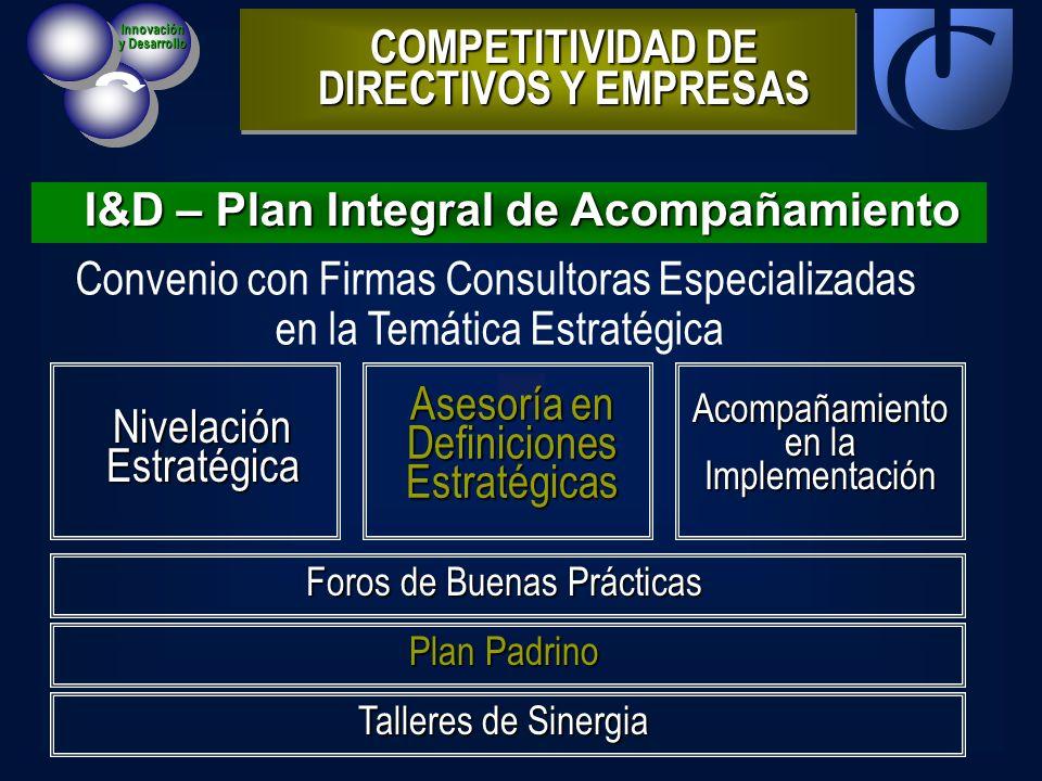 I&D – Plan Integral de Acompañamiento COMPETITIVIDAD DE DIRECTIVOS Y EMPRESAS Innovación y Desarrollo NivelaciónEstratégica Asesoría en Definiciones E