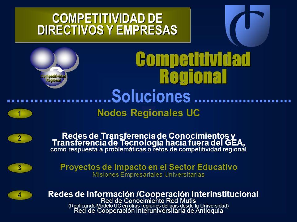 COMPETITIVIDAD DE DIRECTIVOS Y EMPRESAS CompetitividadRegional....................... Soluciones........................ CompetitividadRegional Nodos