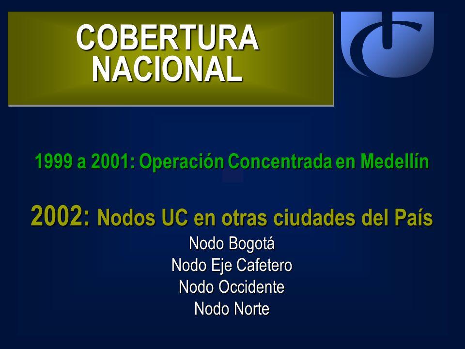 COBERTURA NACIONAL 1999 a 2001: Operación Concentrada en Medellín 2002: Nodos UC en otras ciudades del País Nodo Bogotá Nodo Eje Cafetero Nodo Occiden