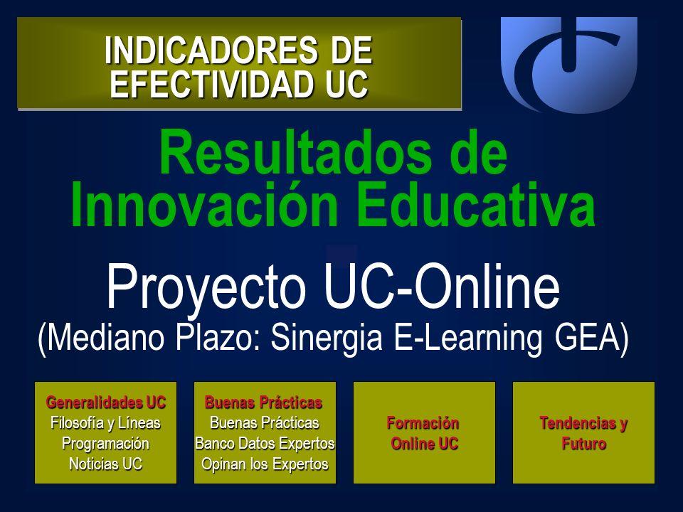 INDICADORES DE EFECTIVIDAD UC Resultados de Innovación Educativa Proyecto UC-Online (Mediano Plazo: Sinergia E-Learning GEA) Generalidades UC Filosofí