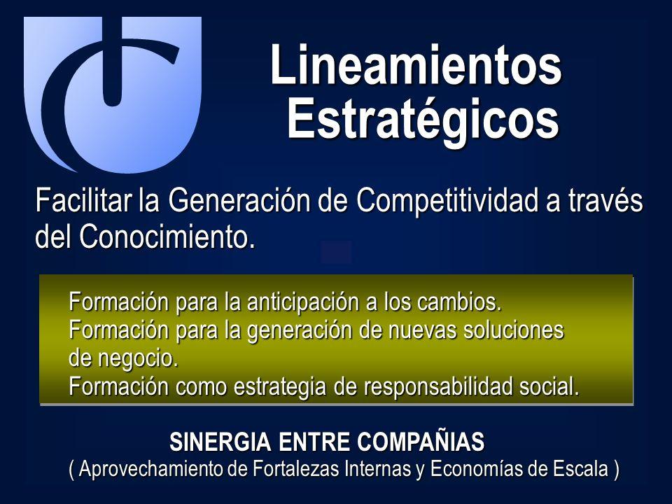 LineamientosEstratégicos Facilitar la Generación de Competitividad a través del Conocimiento. Formación para la anticipación a los cambios. Formación