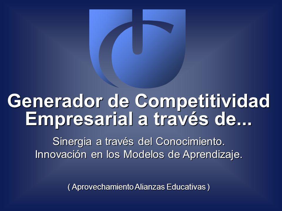 Generador de Competitividad Empresarial a través de... Sinergia a través del Conocimiento. Innovación en los Modelos de Aprendizaje. ( Aprovechamiento