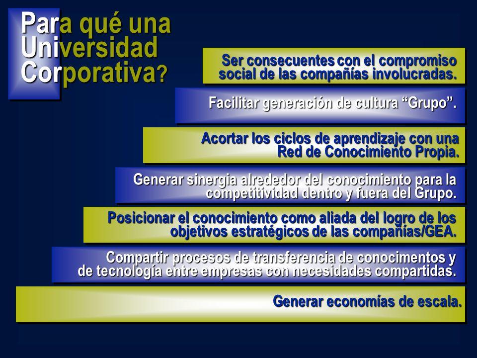 Para qué una Universidad Corporativa ? Facilitar generación de cultura Grupo. Ser consecuentes con el compromiso social de las compañías involucradas.