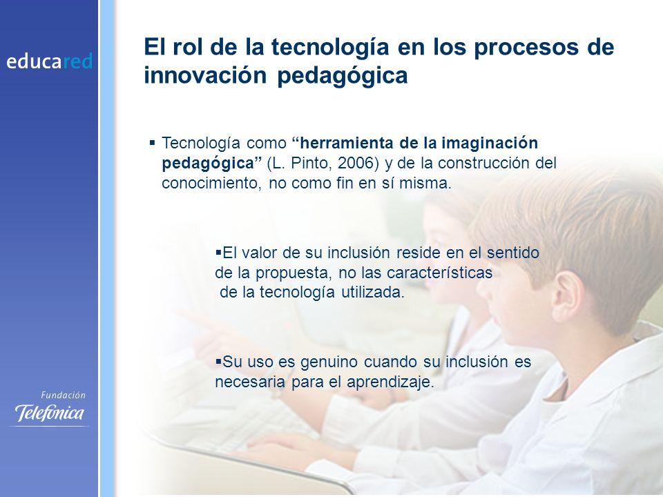 Tecnología como herramienta de la imaginación pedagógica (L.