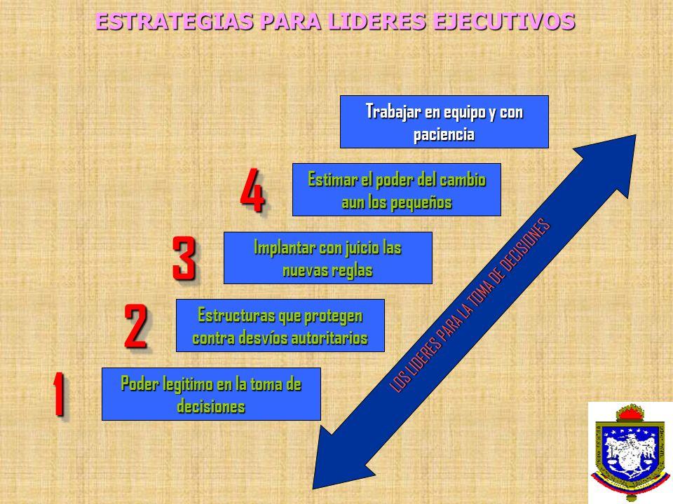 ESTRATEGIAS PARA LIDERES EJECUTIVOS Poder legitimo en la toma de decisiones 11 Estructuras que protegen contra desvíos autoritarios 22 Implantar con j