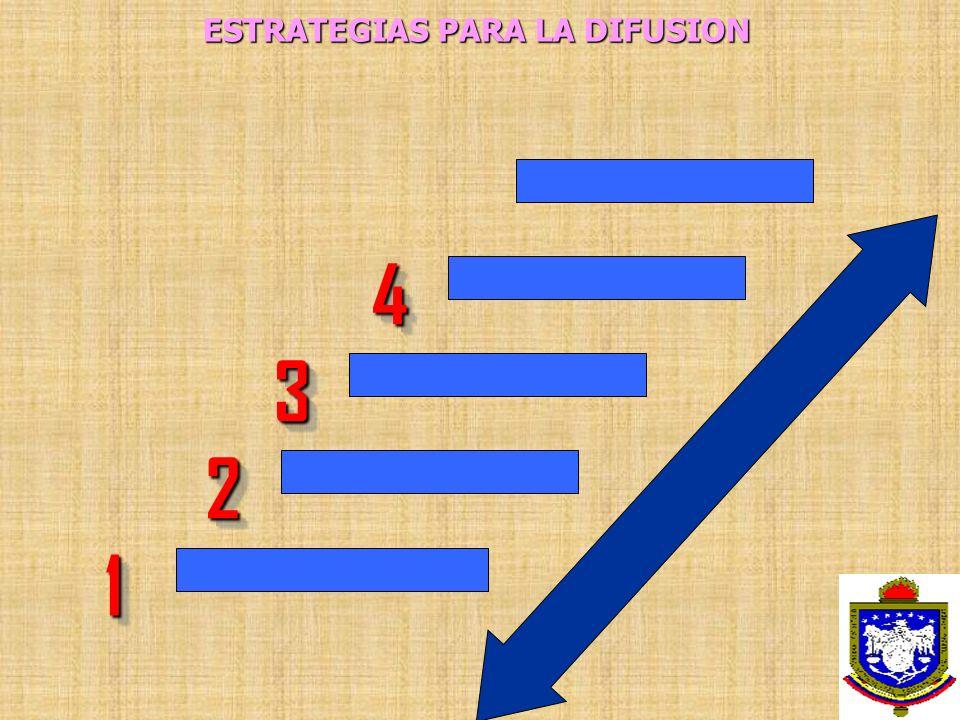 ESTRATEGIAS PARA LA DIFUSION 11 22 33 44