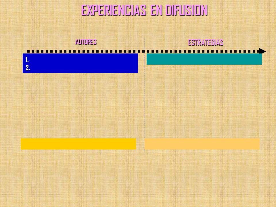 EXPERIENCIAS EN DIFUSION 1.2. AUTORESESTRATEGIAS