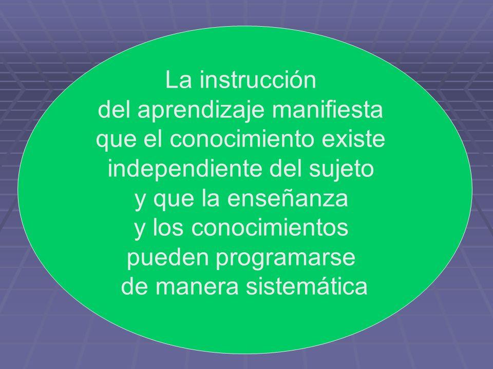 Figuras claves del Constructivismo Jean Piaget: Plantea que el individuo logra un aprendizaje verdaderamente significativo única y exclusivamente interactuando con su medio.