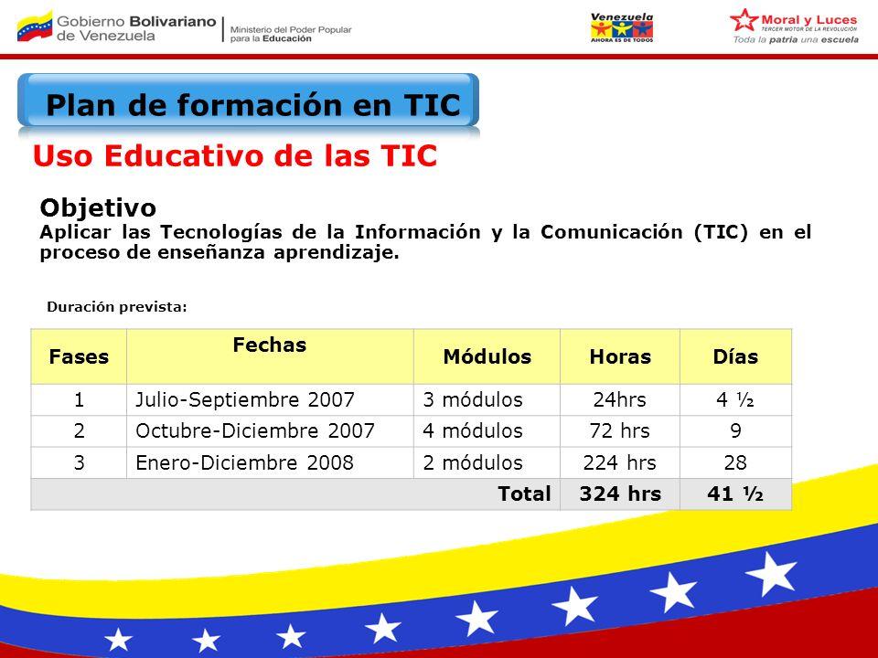 Plan de formación en TIC Objetivo Aplicar las Tecnologías de la Información y la Comunicación (TIC) en el proceso de enseñanza aprendizaje.