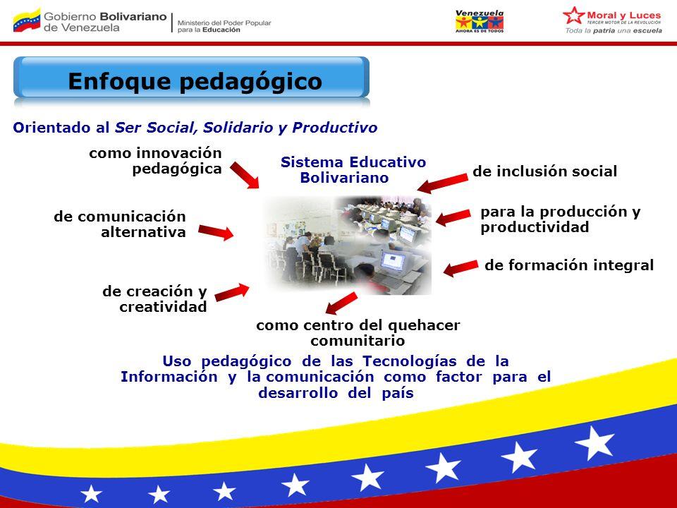 Orientado al Ser Social, Solidario y Productivo Uso pedagógico de las Tecnologías de la Información y la comunicación como factor para el desarrollo del país Sistema Educativo Bolivariano de inclusión social para la producción y productividad de formación integral de creación y creatividad como centro del quehacer comunitario de comunicación alternativa como innovación pedagógica Enfoque pedagógico