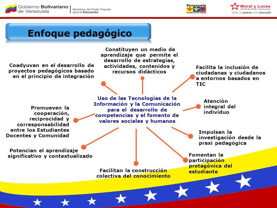 Experiencias en Tecnologías de la Información y la Comunicación (TIC)
