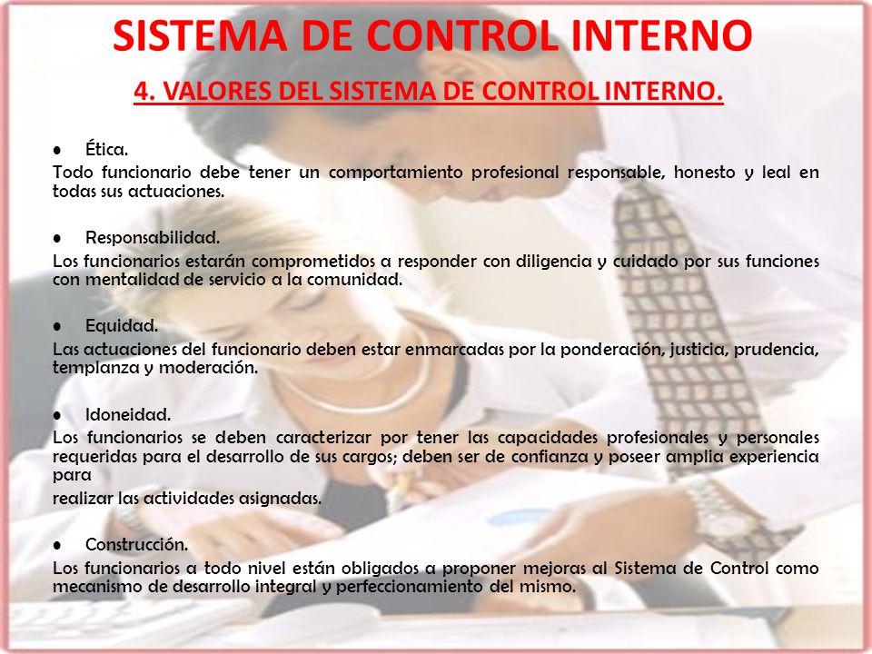 SISTEMA DE CONTROL INTERNO Ética. Todo funcionario debe tener un comportamiento profesional responsable, honesto y leal en todas sus actuaciones. Resp