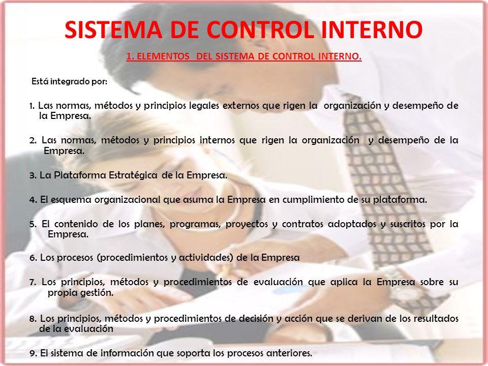 1. ELEMENTOS DEL SISTEMA DE CONTROL INTERNO. Está integrado por: 1. Las normas, métodos y principios legales externos que rigen la organización y dese