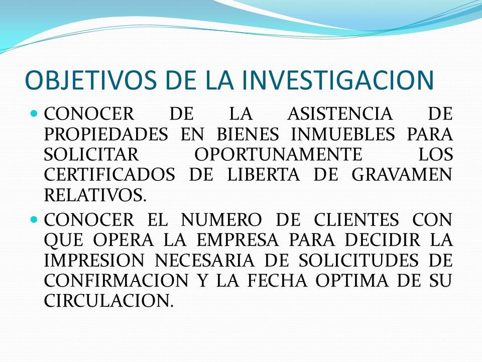 OBJETIVOS DE LA INVESTIGACION CONOCER DE LA ASISTENCIA DE PROPIEDADES EN BIENES INMUEBLES PARA SOLICITAR OPORTUNAMENTE LOS CERTIFICADOS DE LIBERTA DE