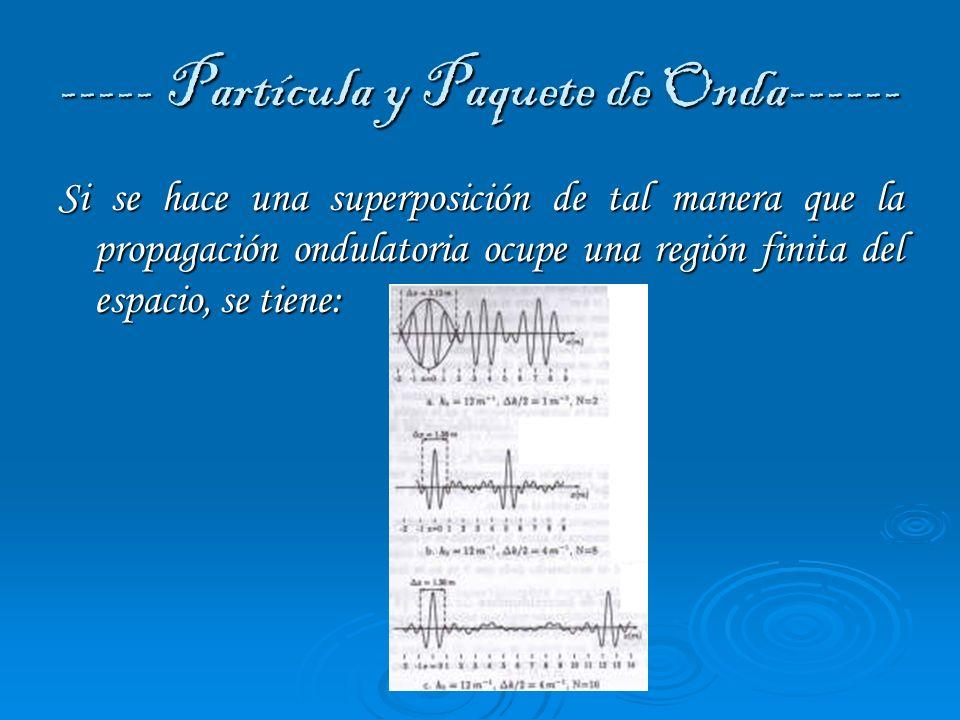 ----- Partícula y Paquete de Onda------ Si se hace una superposición de tal manera que la propagación ondulatoria ocupe una región finita del espacio,