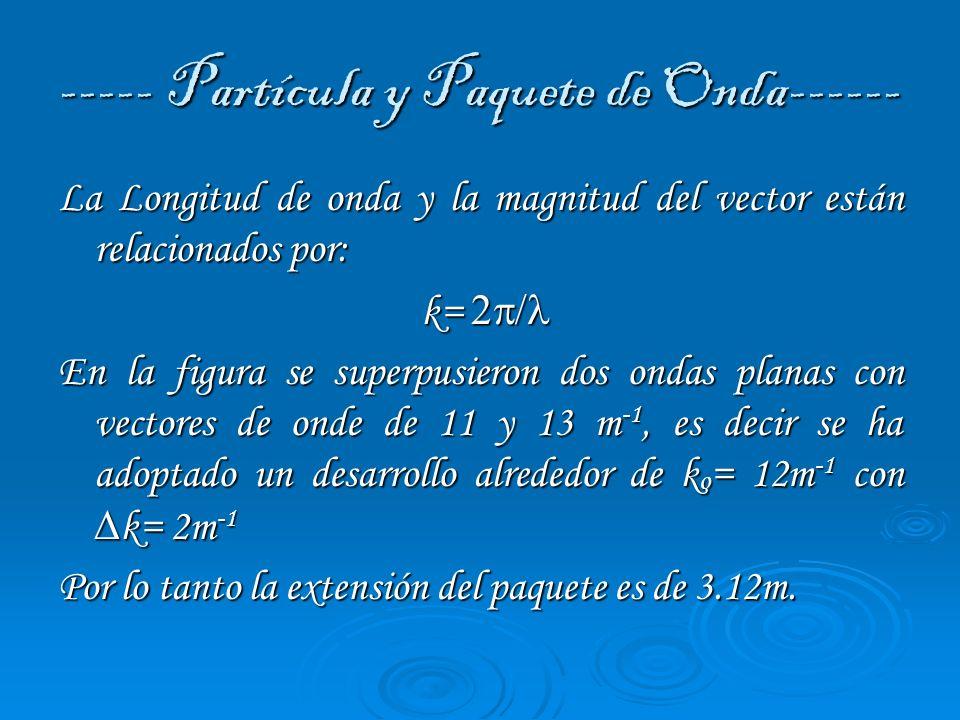 ----- Partícula y Paquete de Onda------ La Longitud de onda y la magnitud del vector están relacionados por: k= k= En la figura se superpusieron dos o