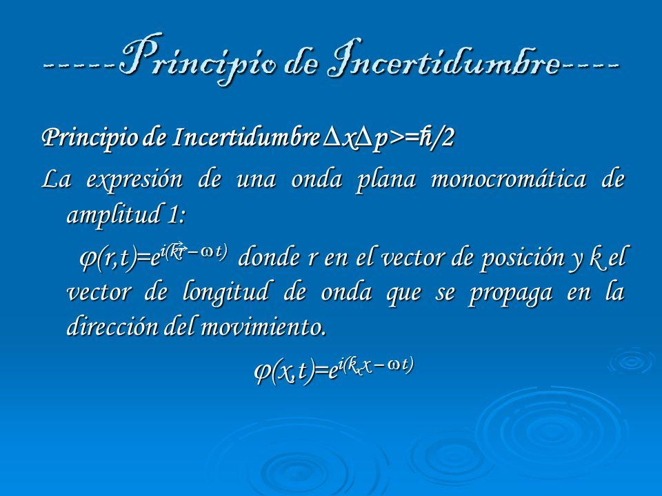 -----Principio de Incertidumbre---- Principio de Incertidumbre x p>=h/2 La expresión de una onda plana monocromática de amplitud 1: (r,t)=e i(kr – t)