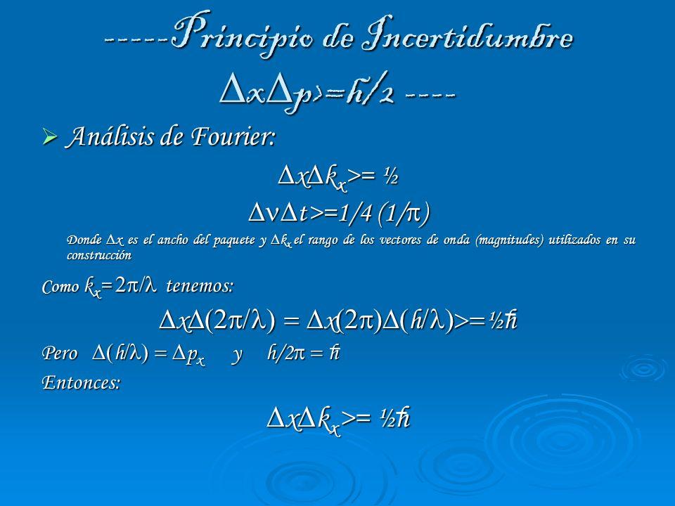 -----Principio de Incertidumbre x p>=h/2 ---- Análisis de Fourier: Análisis de Fourier: x k x >= ½ x k x >= ½ t>=1/4 (1/ ) t>=1/4 (1/ ) Donde x es el