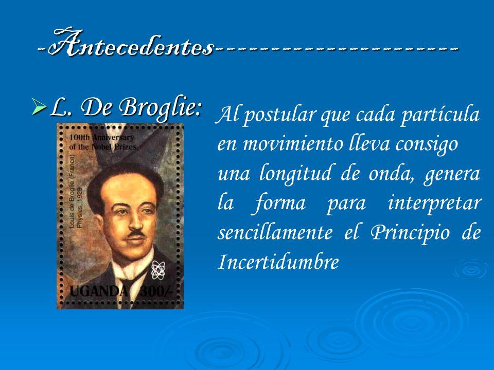 -Antecedentes---------------------- L. De Broglie: L. De Broglie: Al postular que cada partícula en movimiento lleva consigo una longitud de onda, gen